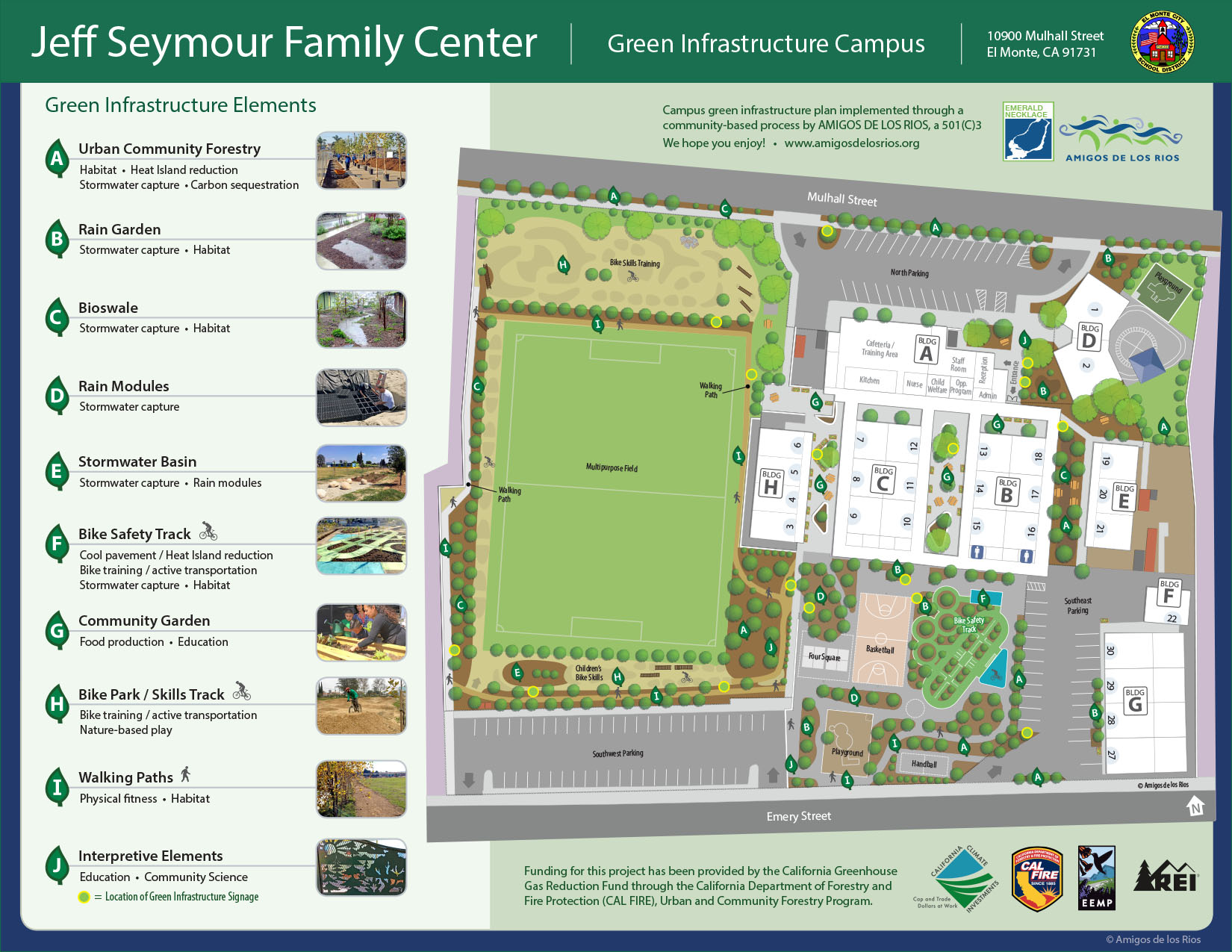 Jeff Seymour Family Center Educational Signage