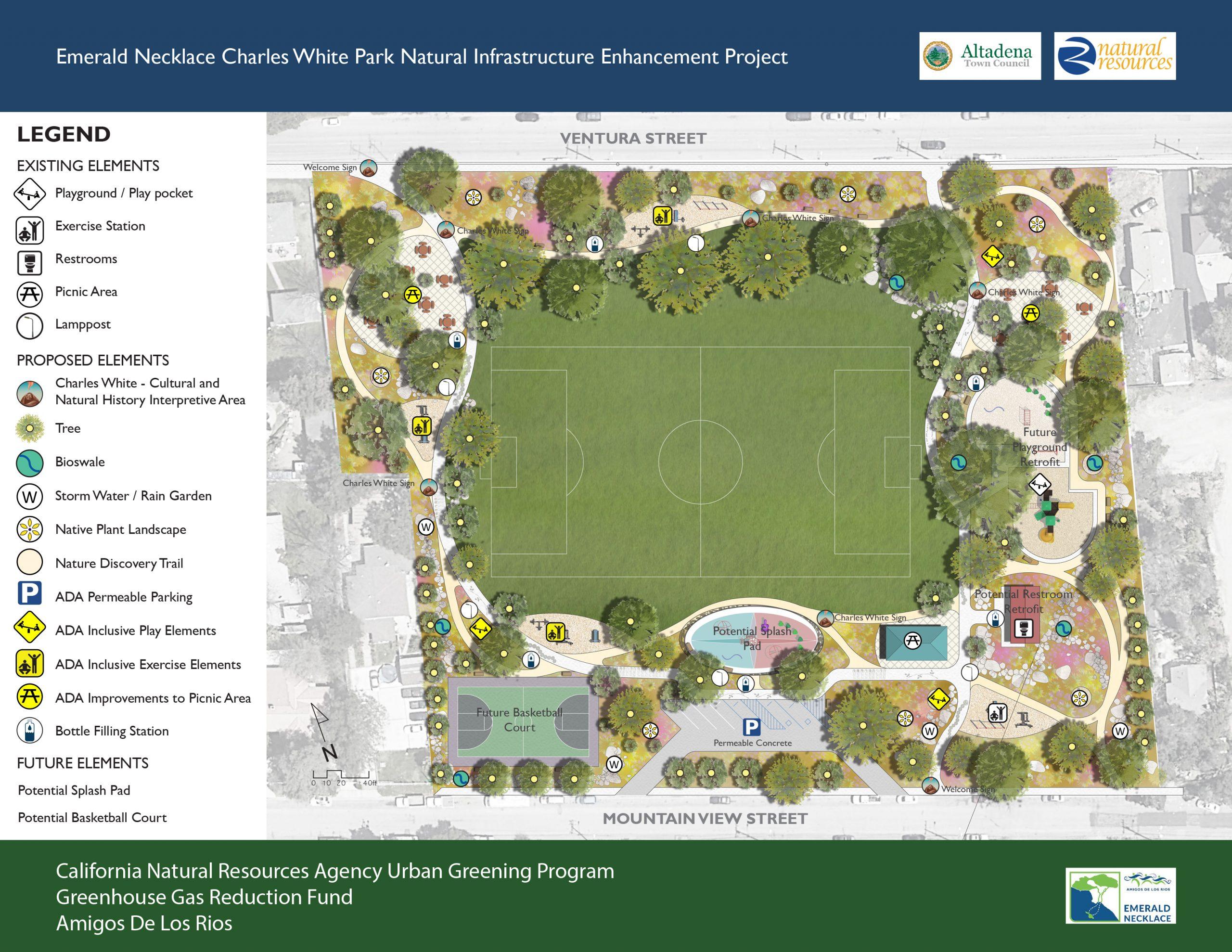 Charles White Park Enhancements